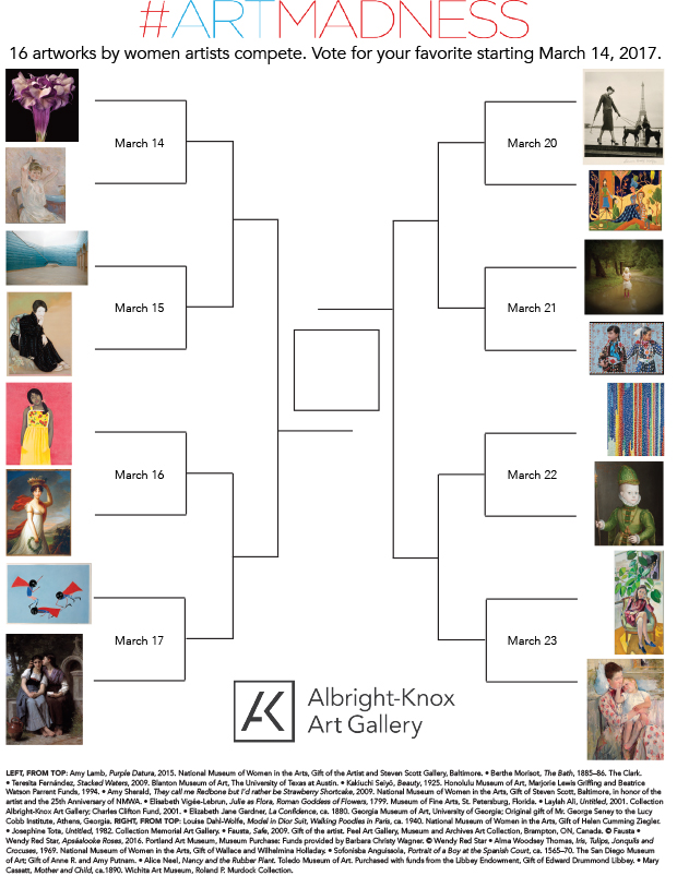 The #ArtMadness Bracket